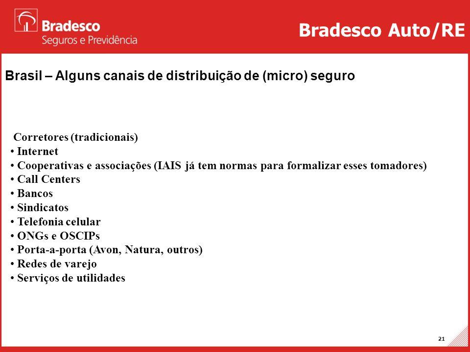 Projetos Auto/RE 21 Brasil – Alguns canais de distribuição de (micro) seguro Bradesco Auto/RE Corretores (tradicionais) • Internet • Cooperativas e as