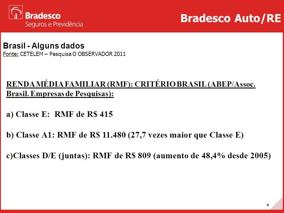 Projetos Auto/RE 8 Brasil - Alguns dados Fonte: CETELEM – Pesquisa O OBSERVADOR 2011 Bradesco Auto/RE RENDA MÉDIA FAMILIAR (RMF): CRITÉRIO BRASIL (ABE