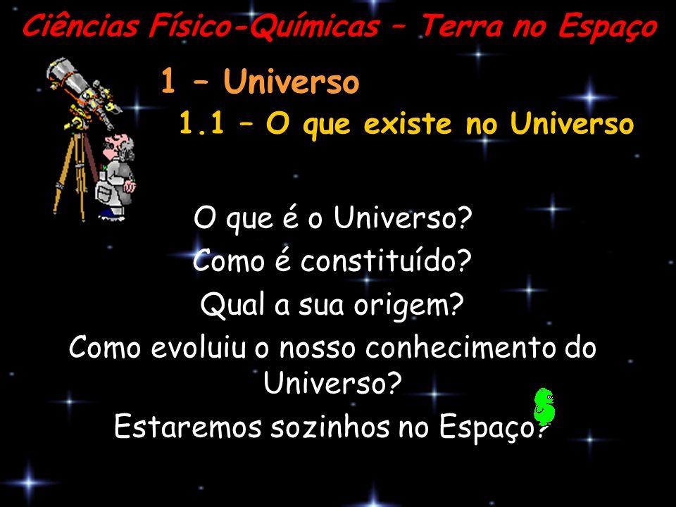 O que é o Universo.É tudo o que existe à nossa volta… … incluindo nós próprios.