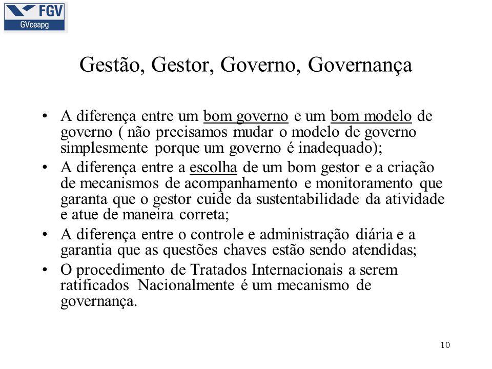 10 Gestão, Gestor, Governo, Governança •A diferença entre um bom governo e um bom modelo de governo ( não precisamos mudar o modelo de governo simples