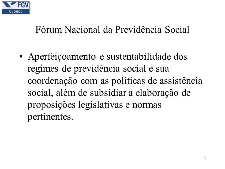 3 Fórum Nacional da Previdência Social •Aperfeiçoamento e sustentabilidade dos regimes de previdência social e sua coordenação com as políticas de assistência social, além de subsidiar a elaboração de proposições legislativas e normas pertinentes.