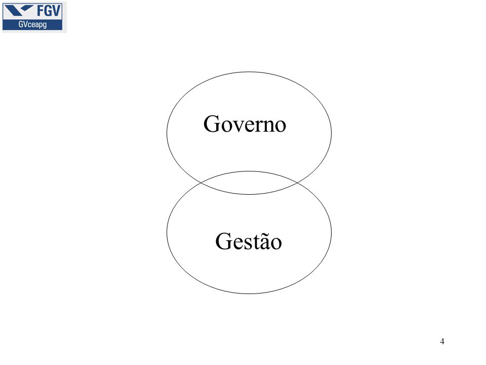 5 Governo Gestão Gestor