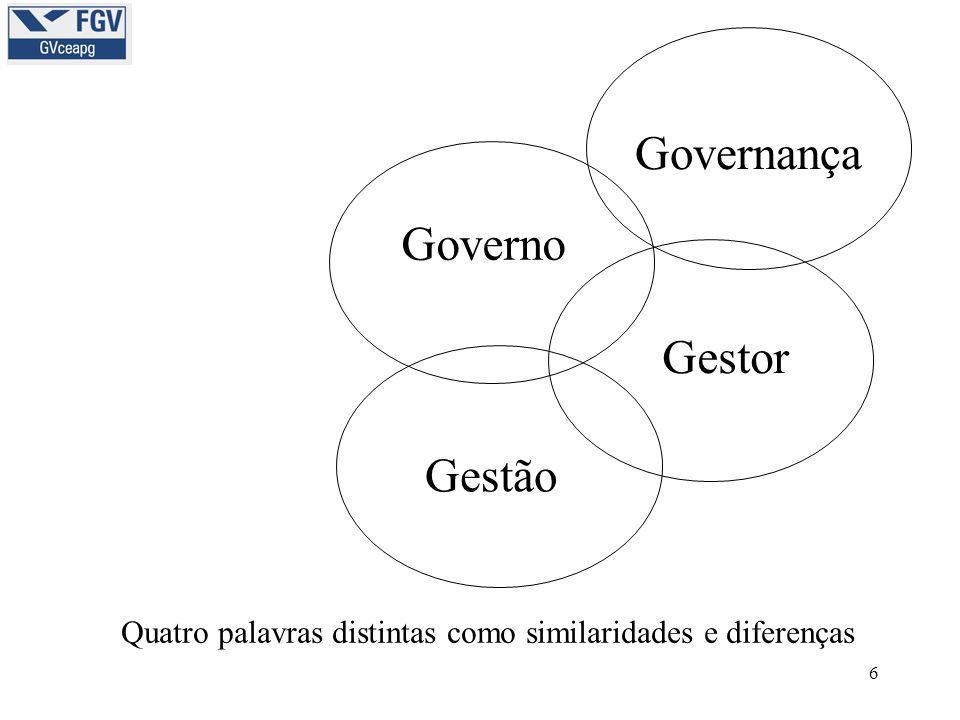 6 Governo Gestão Gestor Governança Quatro palavras distintas como similaridades e diferenças