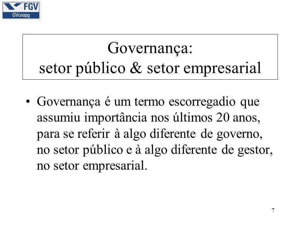 7 Governança: setor público & setor empresarial •Governança é um termo escorregadio que assumiu importância nos últimos 20 anos, para se referir à algo diferente de governo, no setor público e à algo diferente de gestor, no setor empresarial.