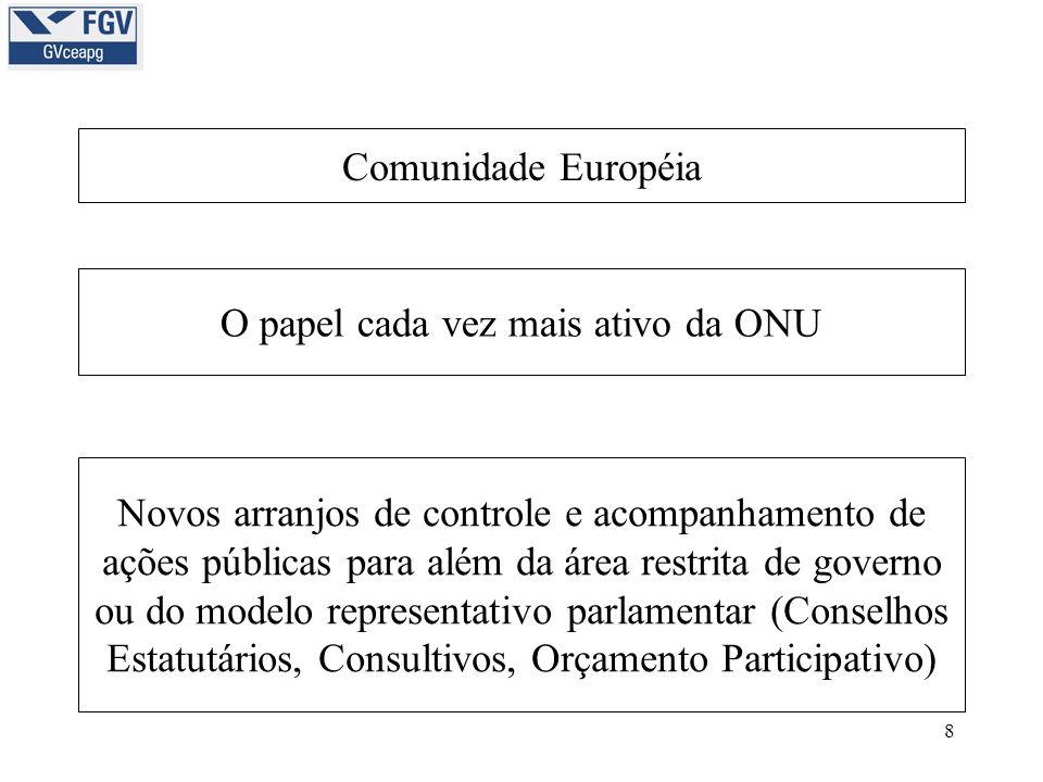 8 Comunidade Européia O papel cada vez mais ativo da ONU Novos arranjos de controle e acompanhamento de ações públicas para além da área restrita de g