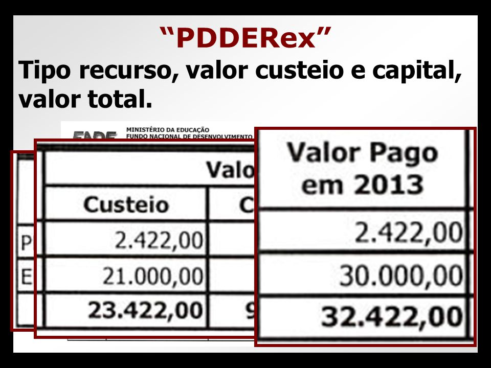 "Tipo recurso, valor custeio e capital, valor total. ""PDDERex"""