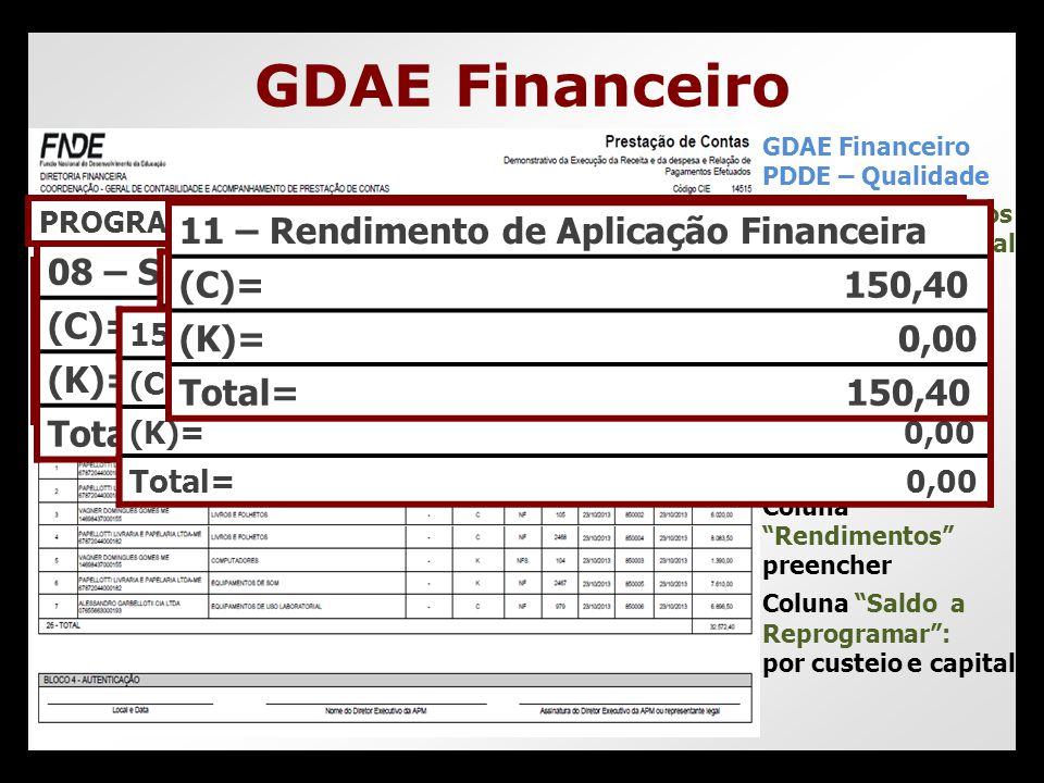 """GDAE Financeiro PDDE – Qualidade Recursos separados por custeio e capital Coluna """"Saldo Reprogramado"""": saldo ano anterior Coluna """"Valor Creditado pelo"""