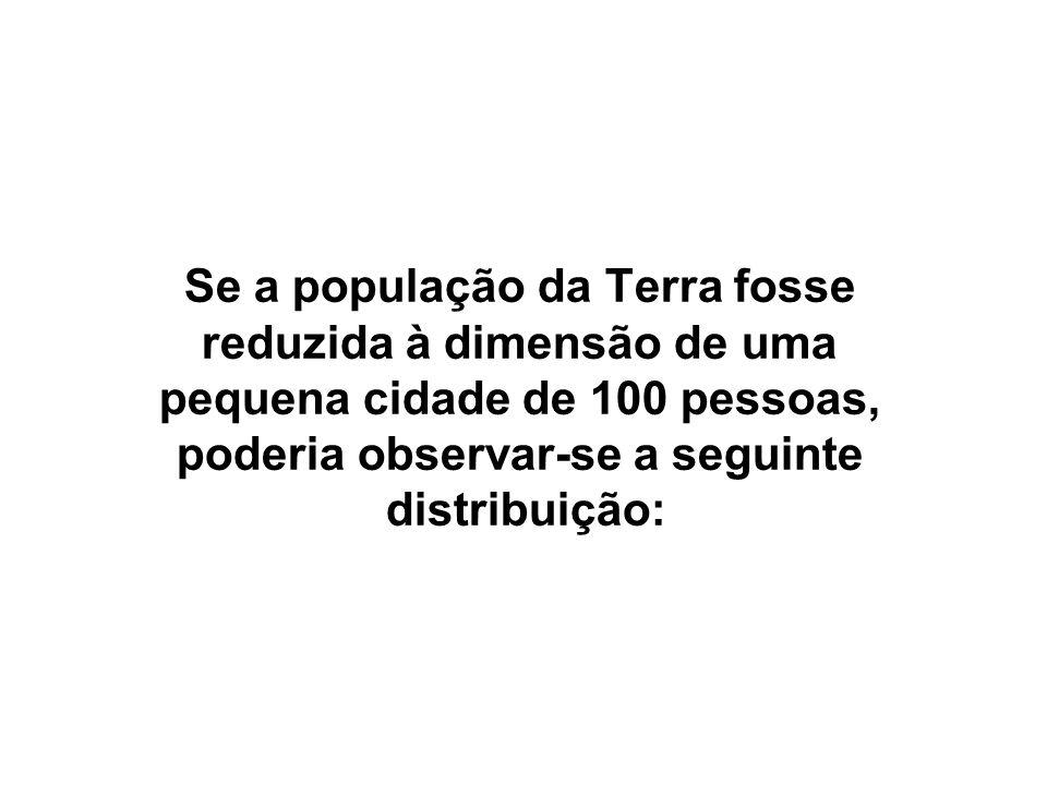 Se a população da Terra fosse reduzida à dimensão de uma pequena cidade de 100 pessoas, poderia observar-se a seguinte distribuição: