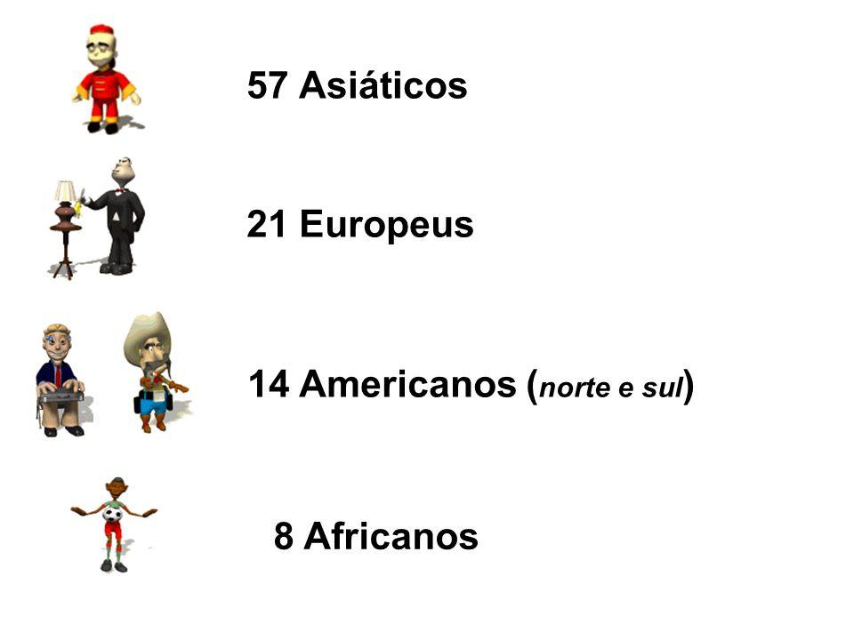 57 Asiáticos 21 Europeus 14 Americanos ( norte e sul ) 8 Africanos