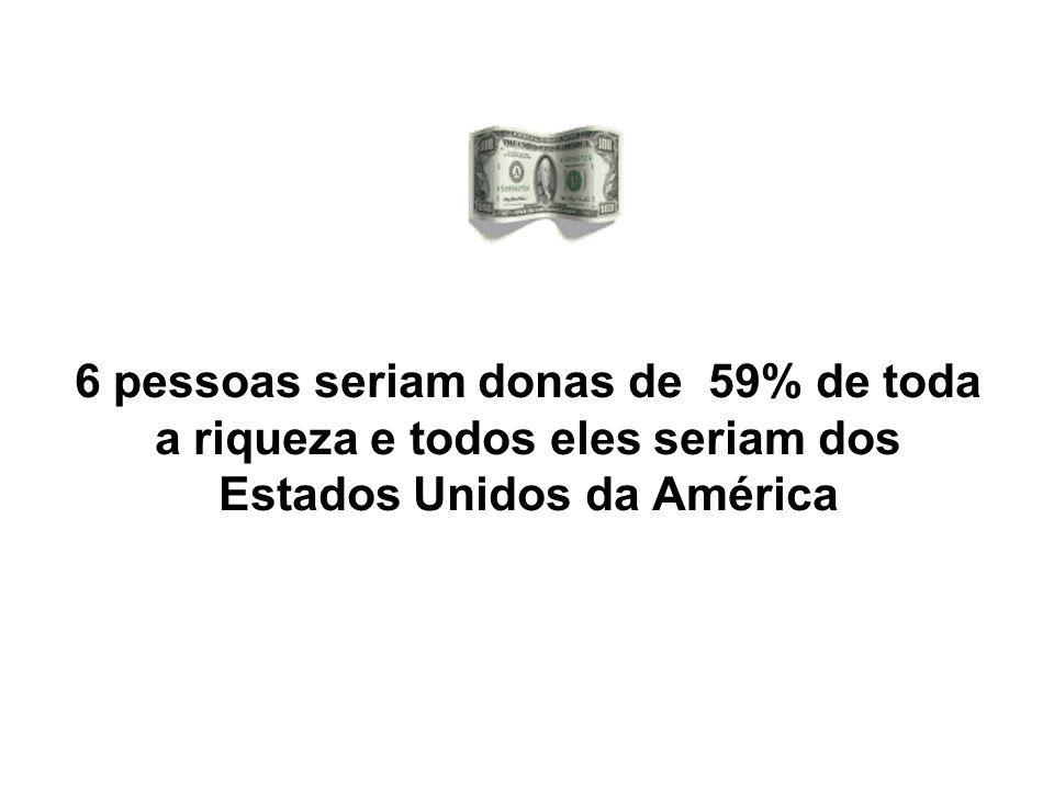 6 pessoas seriam donas de 59% de toda a riqueza e todos eles seriam dos Estados Unidos da América