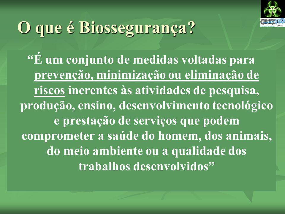 Onde a Biossegurança é necessária?