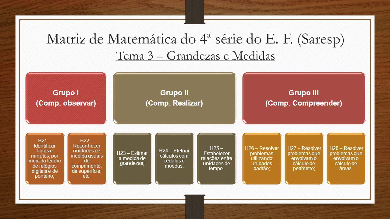 Matriz de Matemática do 4ª série do E. F. (Saresp) Tema 3 – Grandezas e Medidas Grupo I (Comp. observar) H21 – Identificar horas e minutos, por meio d