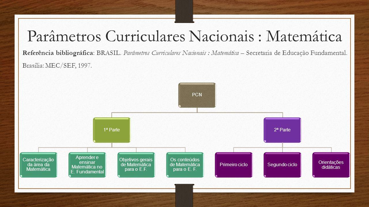 PCN : Matemática – 1ª Parte 1ª Parte Caracterização da área da Matemática Considerações preliminares Breve análise da trajetória das reformas O conhecimento matemático Aprender e ensinar Matemática no E.