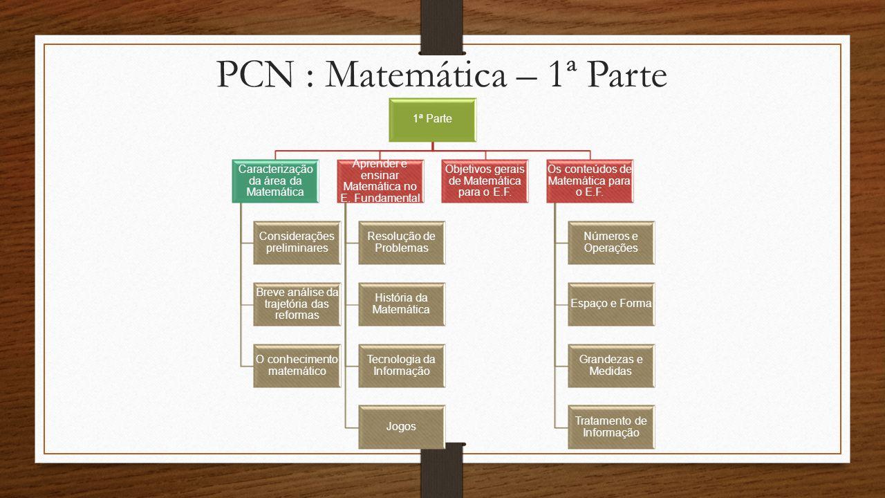 PCN : Matemática – 1ª Parte 1ª Parte Caracterização da área da Matemática Considerações preliminares Breve análise da trajetória das reformas O conhec