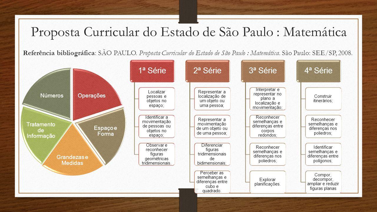 Proposta Curricular do Estado de São Paulo : Matemática Referência bibliográfica: SÃO PAULO. Proposta Curricular do Estado de São Paulo : Matemática.
