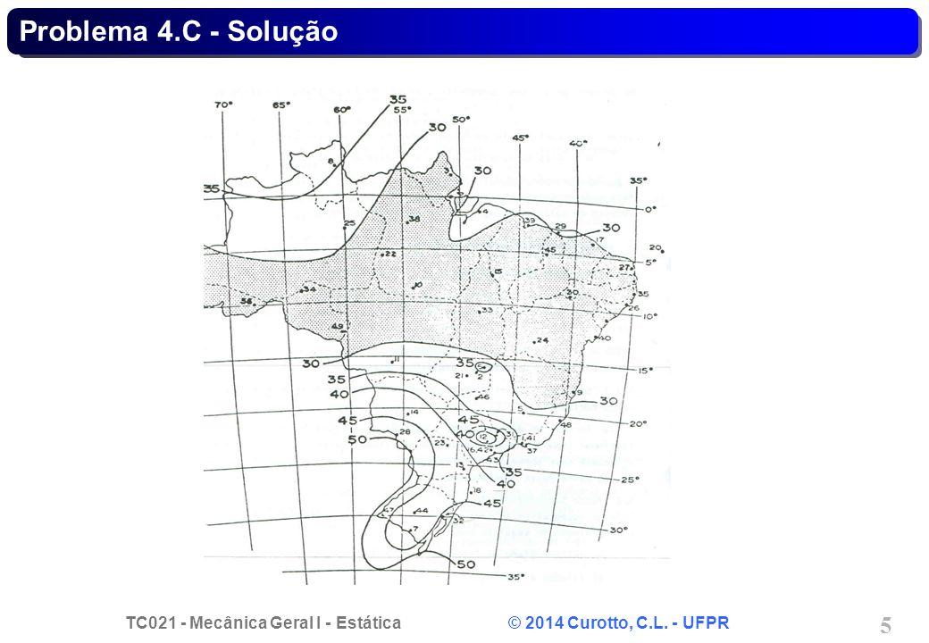 TC021 - Mecânica Geral I - Estática © 2014 Curotto, C.L. - UFPR 5 Problema 4.C - Solução