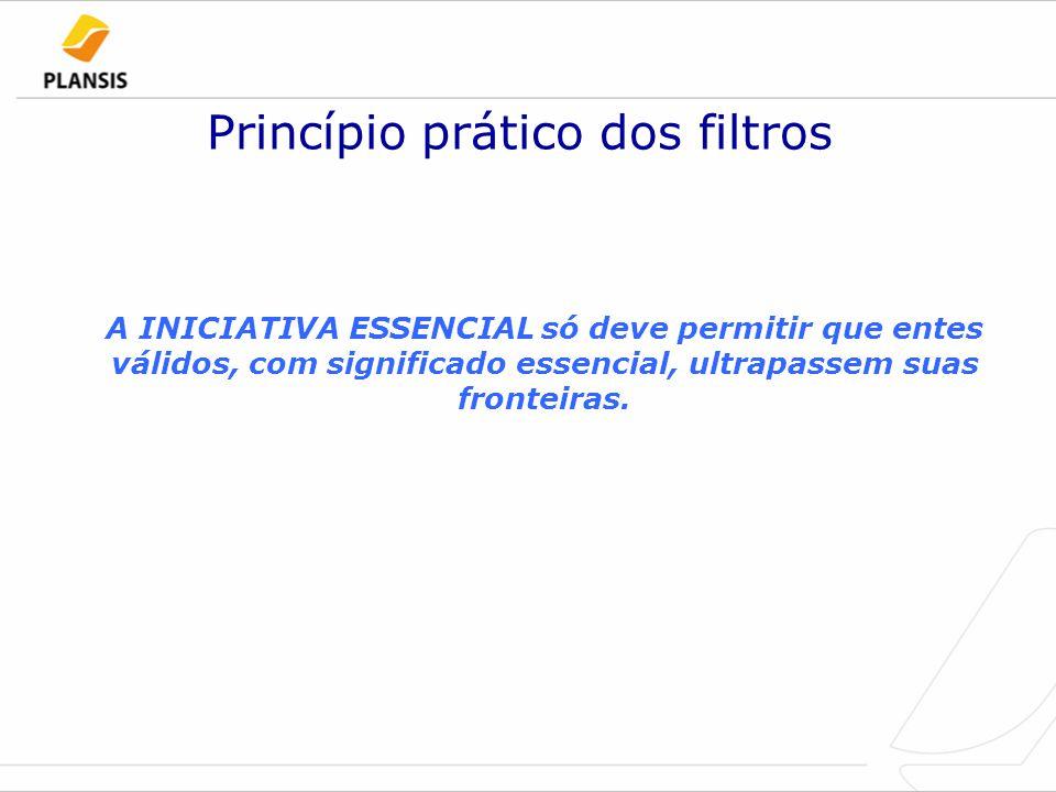 Princípio prático dos filtros A INICIATIVA ESSENCIAL só deve permitir que entes válidos, com significado essencial, ultrapassem suas fronteiras.