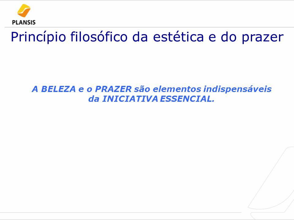 Princípio filosófico da estética e do prazer A BELEZA e o PRAZER são elementos indispensáveis da INICIATIVA ESSENCIAL.