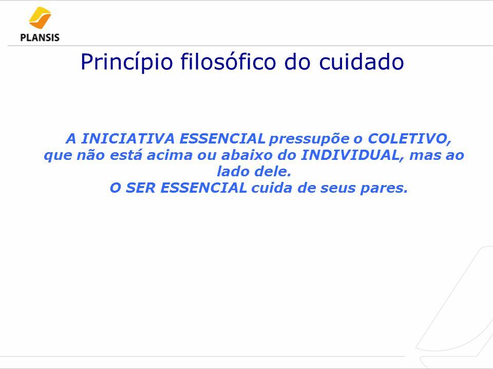 Princípio filosófico do cuidado A INICIATIVA ESSENCIAL pressupõe o COLETIVO, que não está acima ou abaixo do INDIVIDUAL, mas ao lado dele. O SER ESSEN