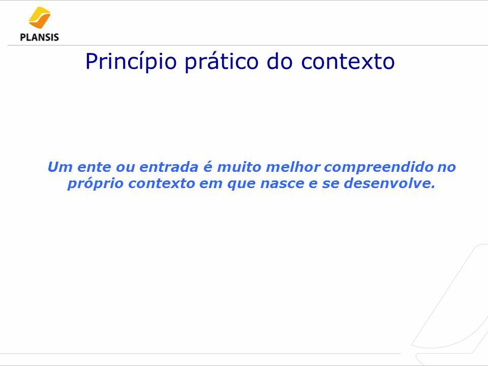 Princípio prático do contexto Um ente ou entrada é muito melhor compreendido no próprio contexto em que nasce e se desenvolve.