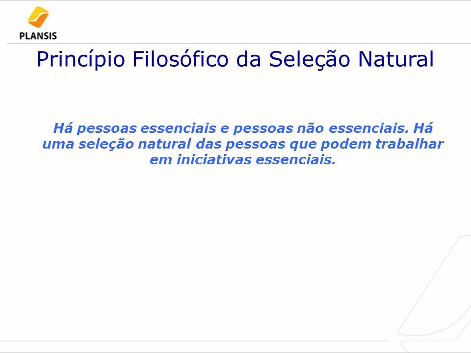 Princípio Filosófico da Seleção Natural Há pessoas essenciais e pessoas não essenciais. Há uma seleção natural das pessoas que podem trabalhar em inic