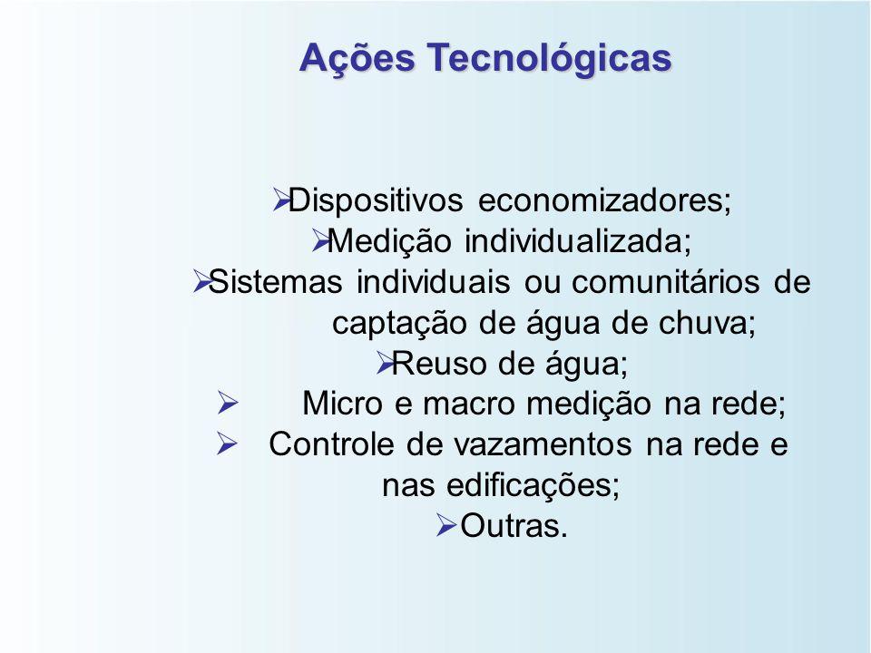 Ações para o Uso Racional da Água   Tecnológicas;   Regulatórias/Institucionais;   Econômicas;   Educacionais.