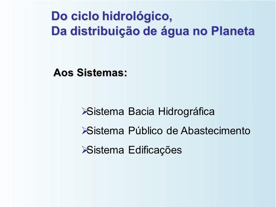 Do ciclo hidrológico, Da distribuição de água no Planeta Aos Sistemas:   Sistema Bacia Hidrográfica   Sistema Público de Abastecimento   Sistema Edificações