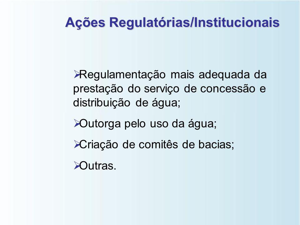 Ações Regulatórias/Institucionais   Legislação que induza o uso racional de água;   Regulamentação de uso da água para usos externos;   Regulame