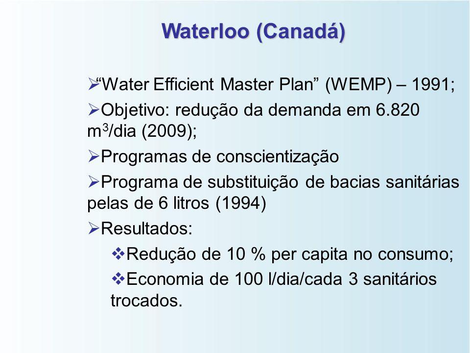 Experiências e Programas   Waterloo (Canadá);   Cidade do México (México);   Japão;   África do Sul;   Israel e México;   Cidade de Bogor