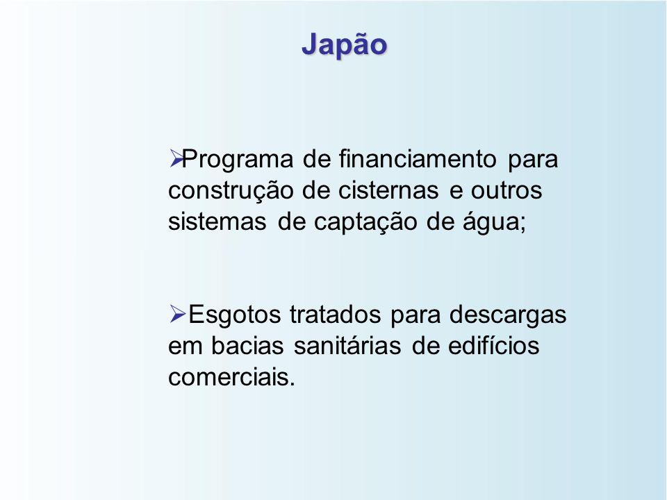 Cidade do México (México)   Campanhas educativas;   Programa de troca de bacias sanitárias para 6 l/descarga (1991);   Resultados :   Redução