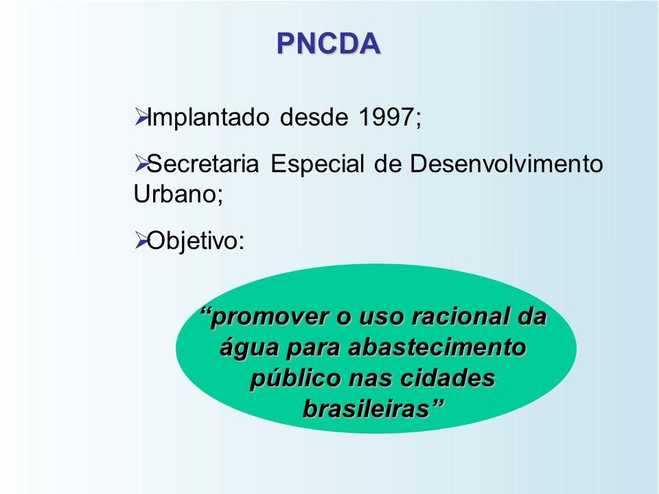 Brasil   Leis e normas (ex. Lei Federal 9433/97);   PNCDA (Programa Nacional de Combate ao Desperdício de Água);   PURA (Programa de Uso Raciona