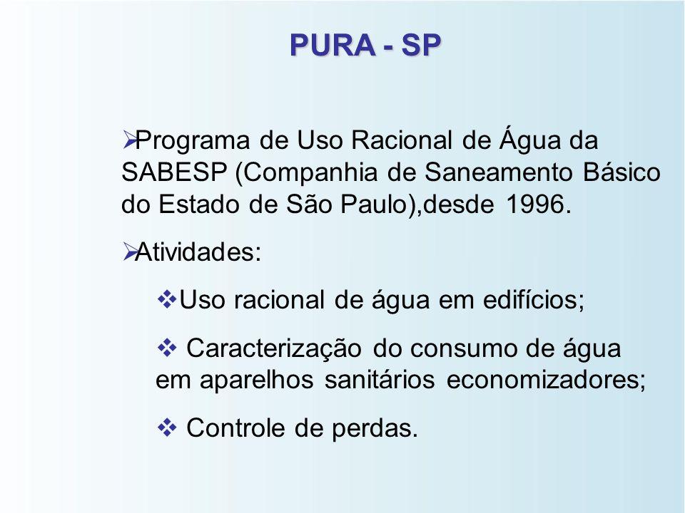 PNCDA - Projeto Piloto   Juazeiro – BA;   Serviço Autônomo de Água e Esgoto (SAEE);   Objetivo:   experimentar ações de redução de perdas e co