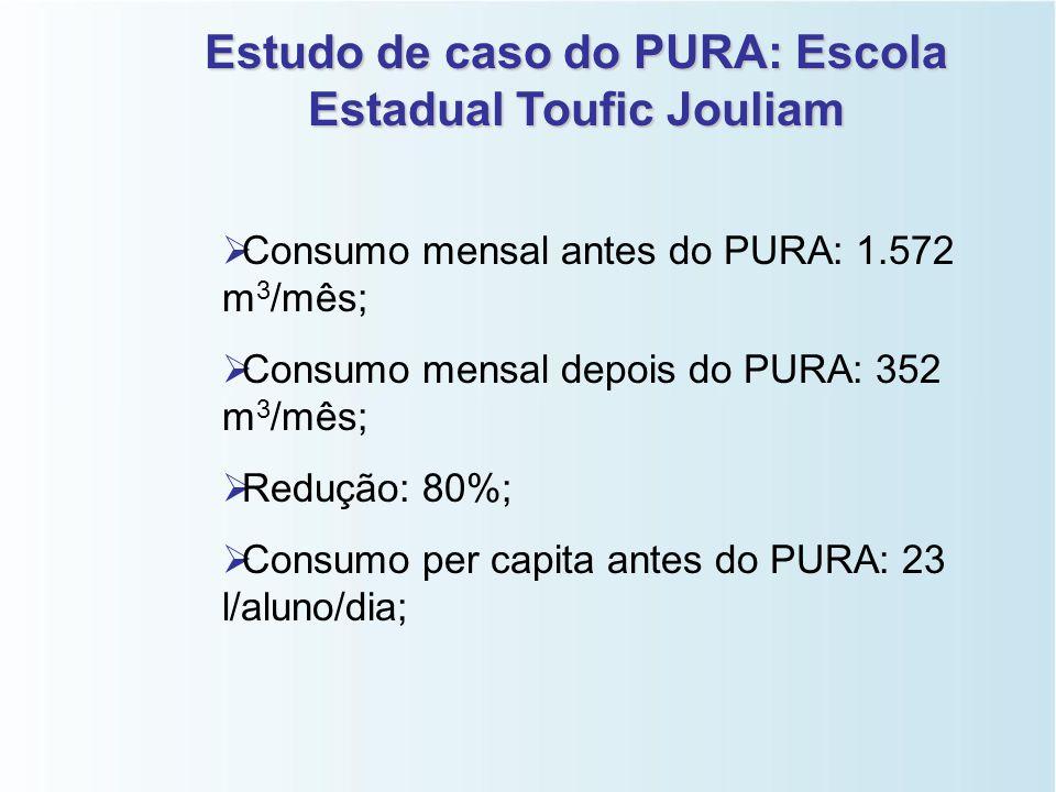 """Sub-programa """"uso racional de água em edifícios"""" do PURA   Objetivos:   reduzir o consumo de água;   reduzir os volumes de esgoto a serem tratad"""