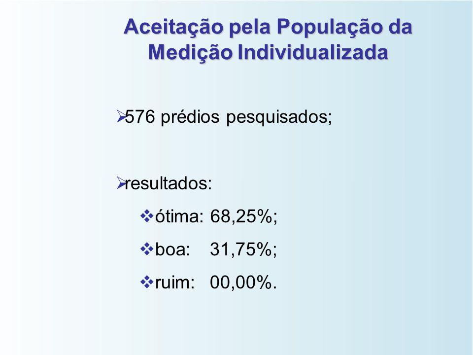 Medição Individualizada no Recife   Medição individualizada em mais de 1500 edifícios antigos;   Emissão de conta de água/esgotos para cada aparta