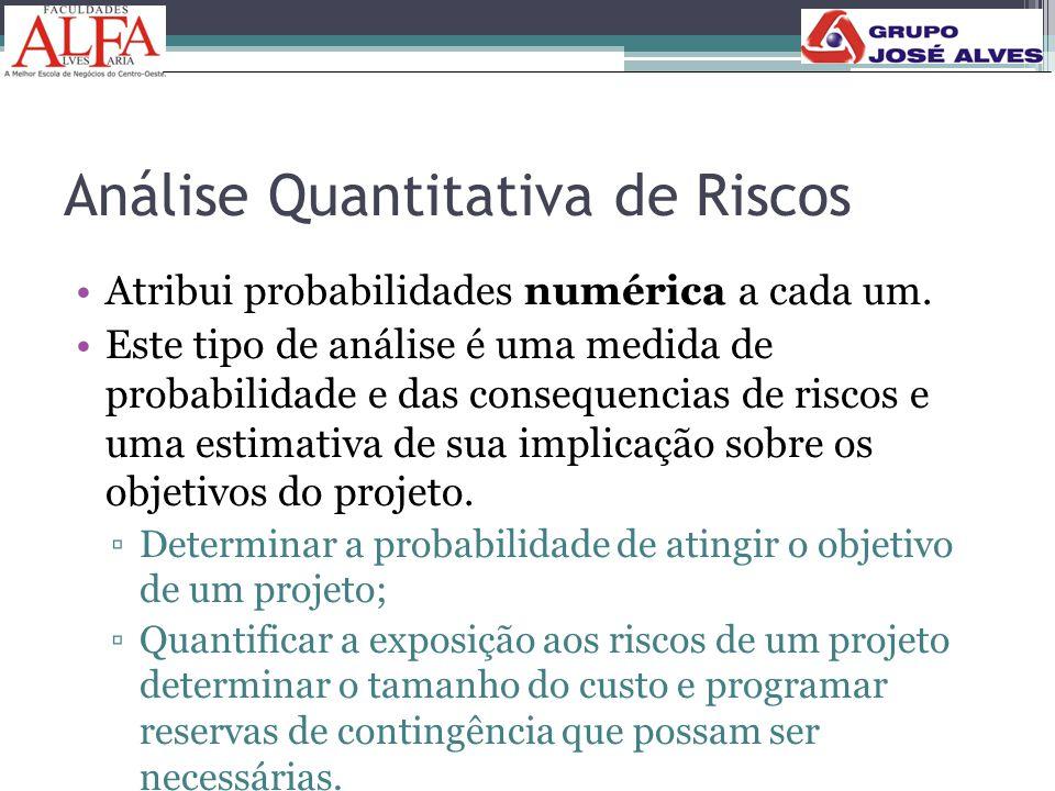 Análise Quantitativa de Riscos •Atribui probabilidades numérica a cada um. •Este tipo de análise é uma medida de probabilidade e das consequencias de