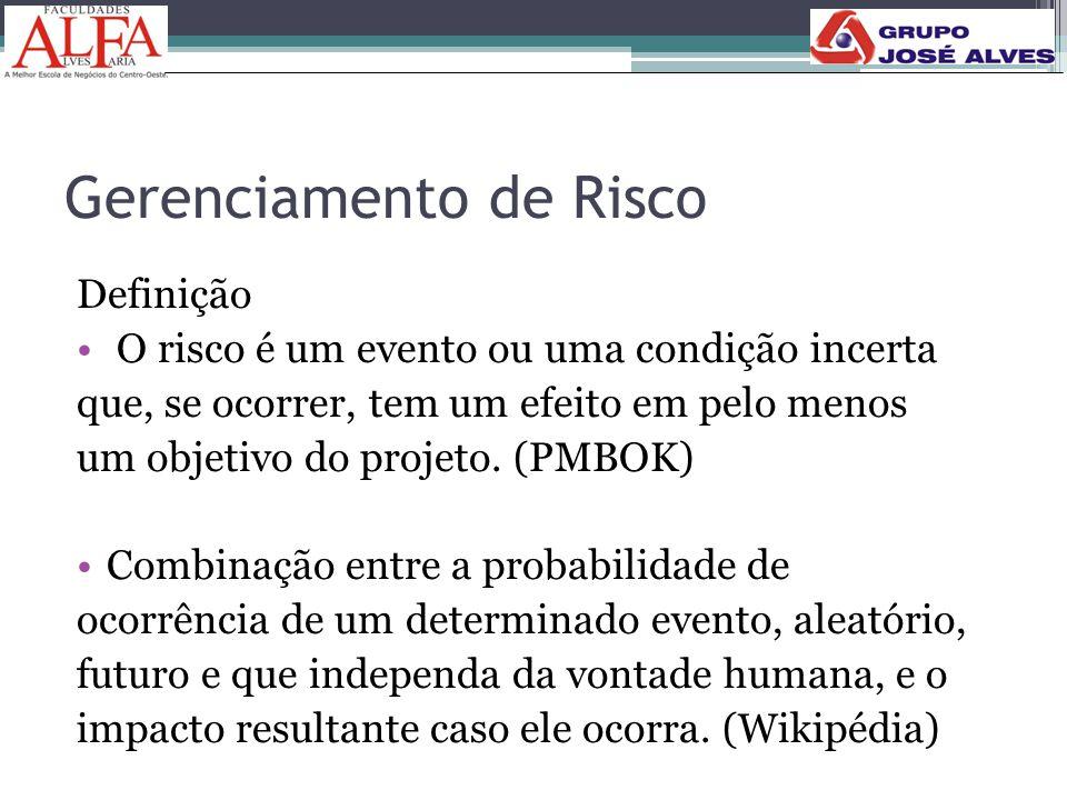 Gerenciamento de Risco Definição • O risco é um evento ou uma condição incerta que, se ocorrer, tem um efeito em pelo menos um objetivo do projeto. (P