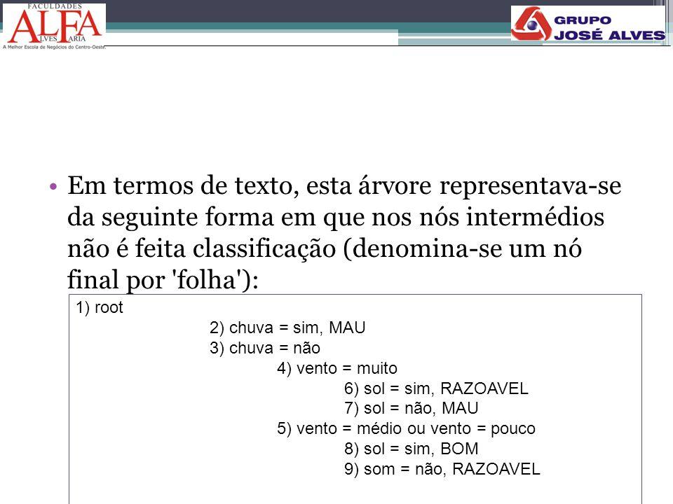 •Em termos de texto, esta árvore representava-se da seguinte forma em que nos nós intermédios não é feita classificação (denomina-se um nó final por '