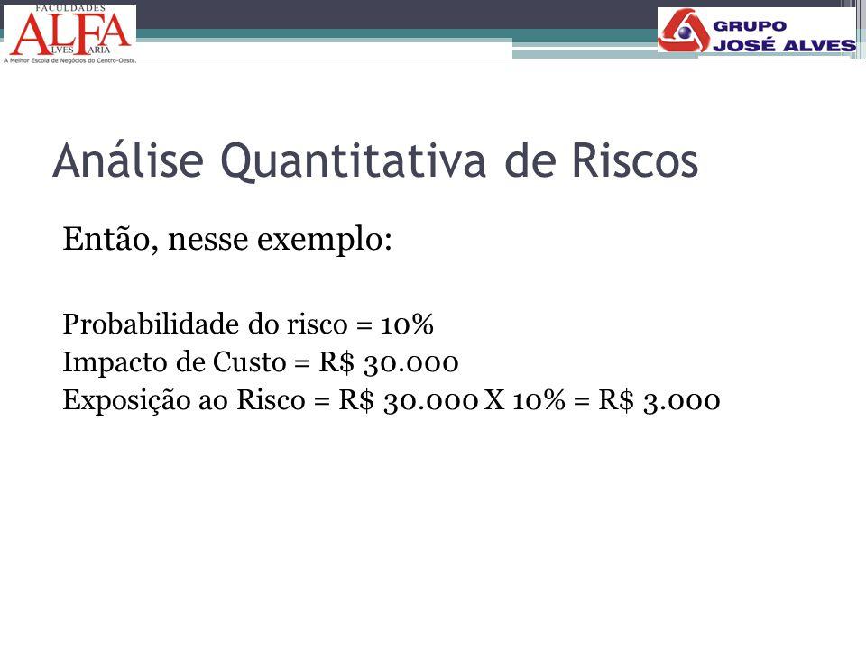 Análise Quantitativa de Riscos Então, nesse exemplo: Probabilidade do risco = 10% Impacto de Custo = R$ 30.000 Exposição ao Risco = R$ 30.000 X 10% =