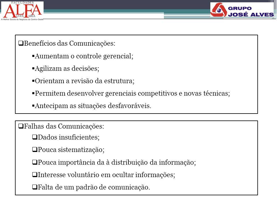  Benefícios das Comunicações:  Aumentam o controle gerencial;  Agilizam as decisões;  Orientam a revisão da estrutura;  Permitem desenvolver gere