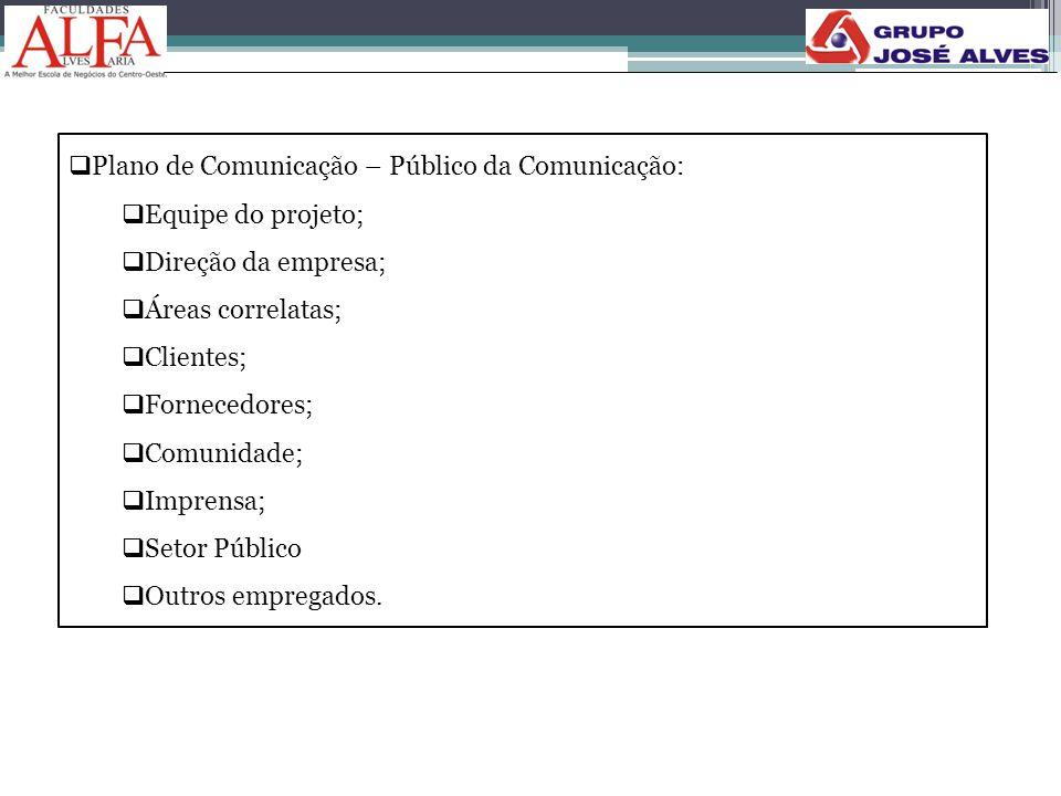  Plano de Comunicação – Público da Comunicação:  Equipe do projeto;  Direção da empresa;  Áreas correlatas;  Clientes;  Fornecedores;  Comunida