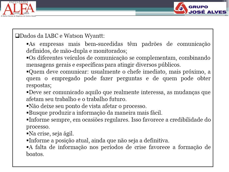  Dados da IABC e Watson Wyantt:  As empresas mais bem-sucedidas têm padrões de comunicação definidos, de mão-dupla e monitorados;  Os diferentes ve