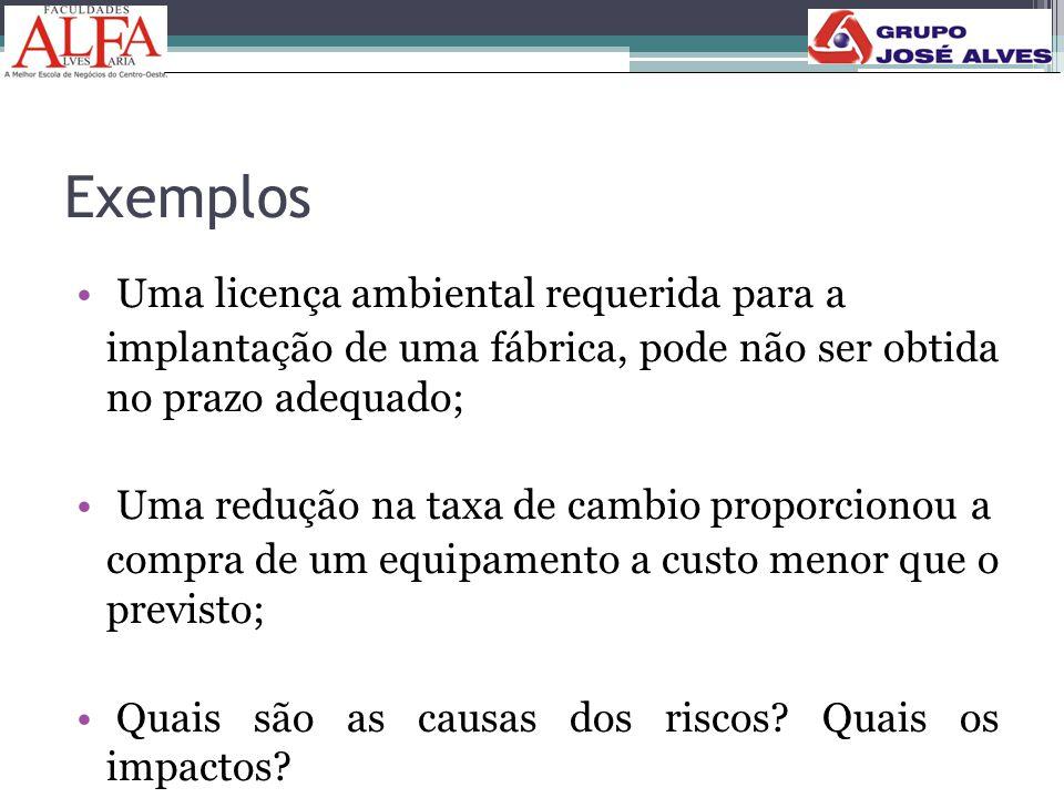 Exemplos • Uma licença ambiental requerida para a implantação de uma fábrica, pode não ser obtida no prazo adequado; • Uma redução na taxa de cambio p