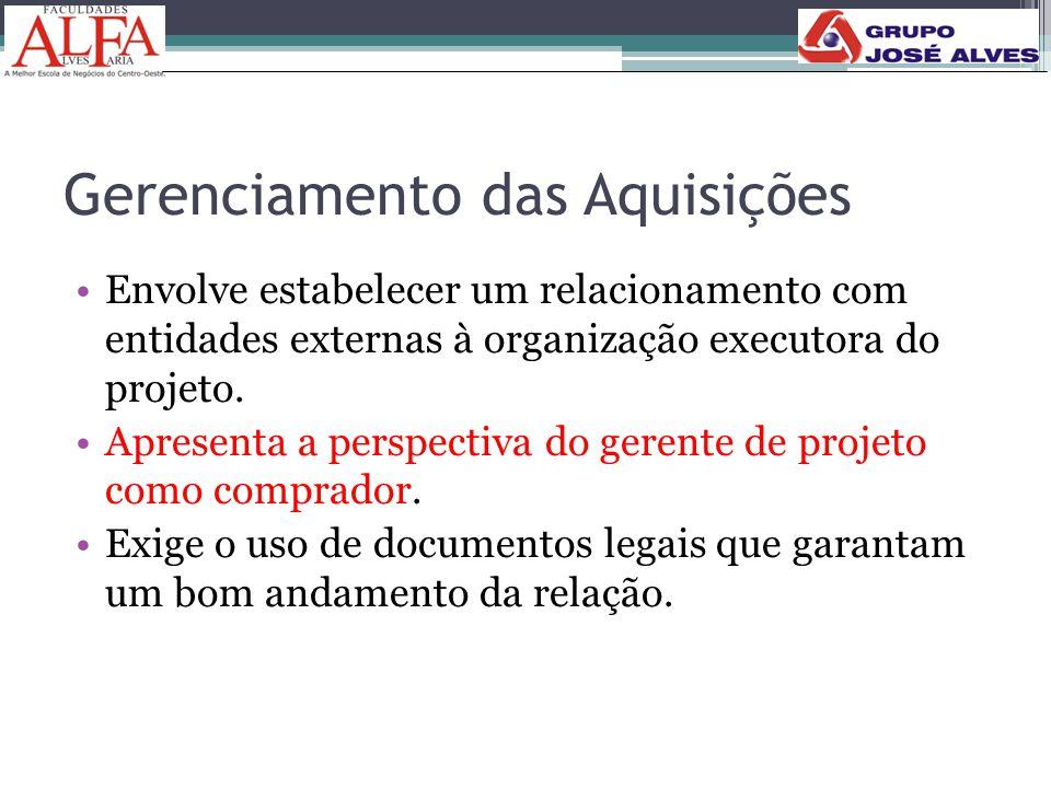 Gerenciamento das Aquisições •Envolve estabelecer um relacionamento com entidades externas à organização executora do projeto. •Apresenta a perspectiv