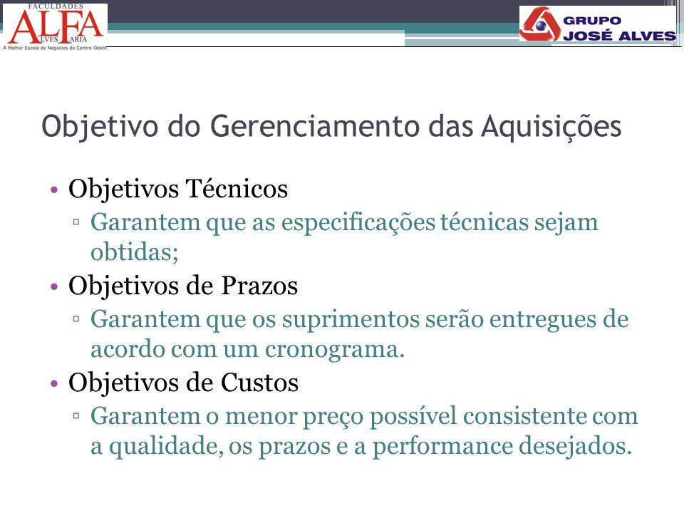 Objetivo do Gerenciamento das Aquisições •Objetivos Técnicos ▫Garantem que as especificações técnicas sejam obtidas; •Objetivos de Prazos ▫Garantem qu
