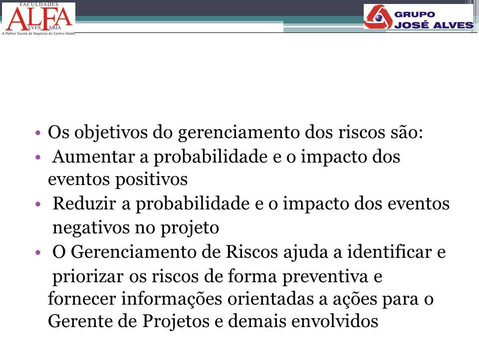 •Os objetivos do gerenciamento dos riscos são: • Aumentar a probabilidade e o impacto dos eventos positivos • Reduzir a probabilidade e o impacto dos
