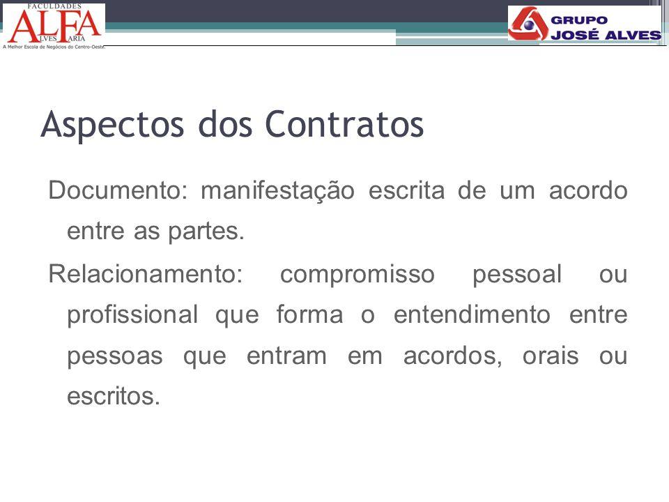 Aspectos dos Contratos Documento: manifestação escrita de um acordo entre as partes. Relacionamento: compromisso pessoal ou profissional que forma o e