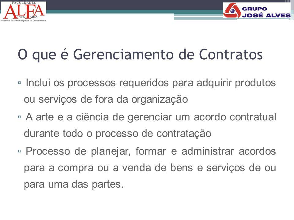 O que é Gerenciamento de Contratos ▫ Inclui os processos requeridos para adquirir produtos ou serviços de fora da organização ▫ A arte e a ciência de