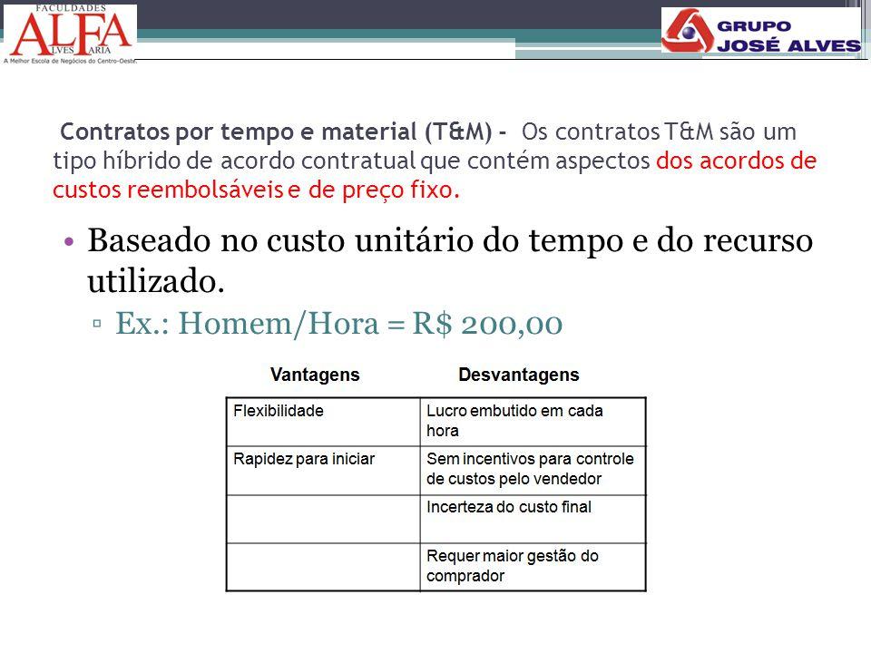 Contratos por tempo e material (T&M) - Os contratos T&M são um tipo híbrido de acordo contratual que contém aspectos dos acordos de custos reembolsáve