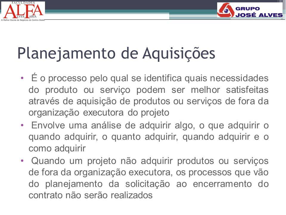Planejamento de Aquisições • É o processo pelo qual se identifica quais necessidades do produto ou serviço podem ser melhor satisfeitas através de aqu