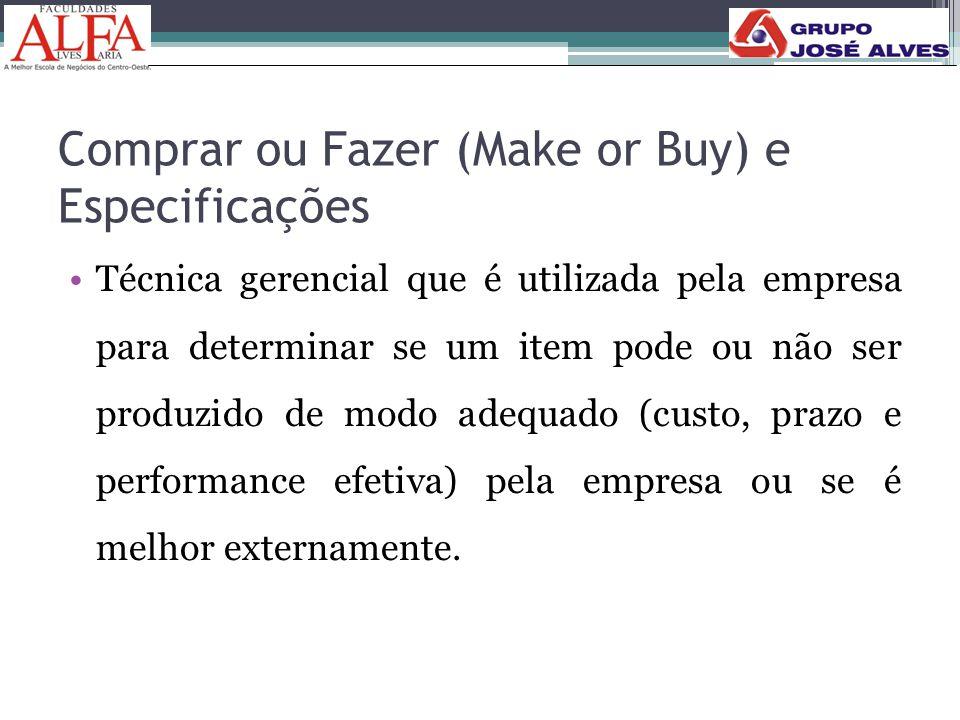 Comprar ou Fazer (Make or Buy) e Especificações •Técnica gerencial que é utilizada pela empresa para determinar se um item pode ou não ser produzido d